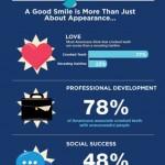 Adult Orthodontics Infographic