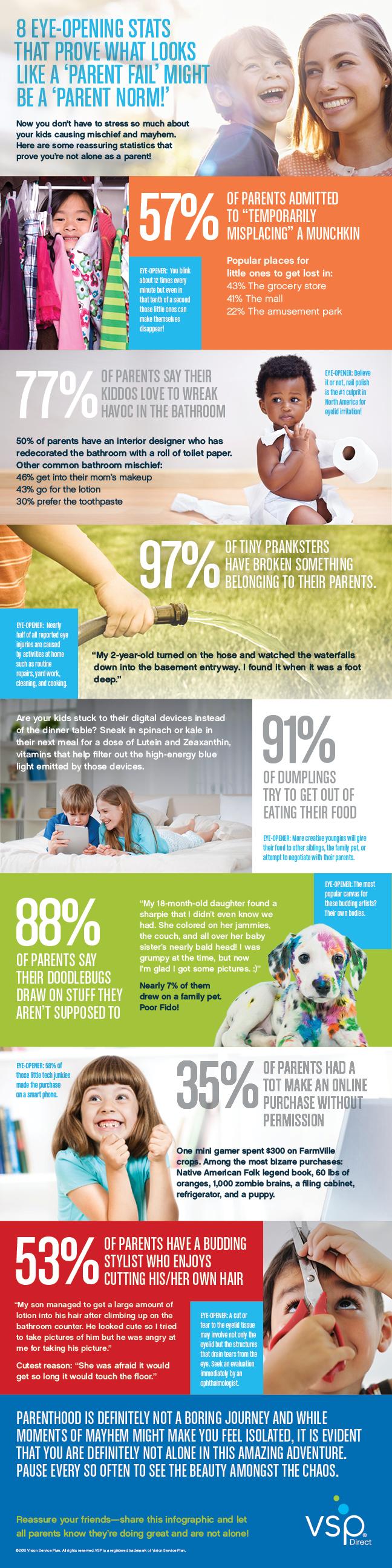 Parenting infographic
