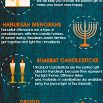 Hanukkah Gifts Infographic