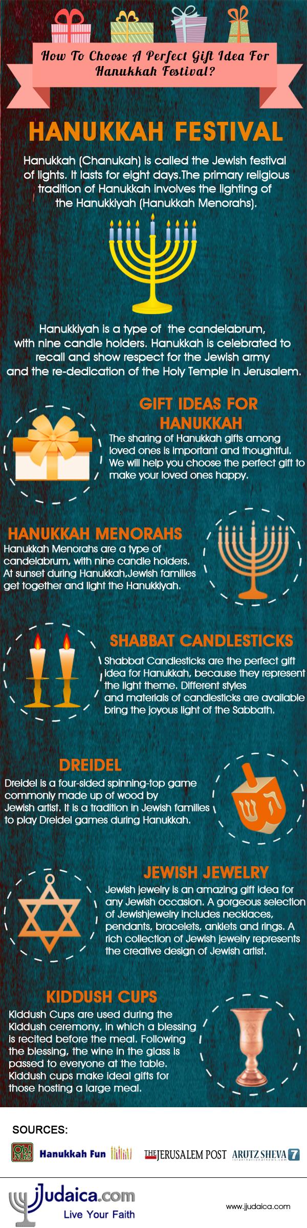 Hanukkah Gifts Infographic
