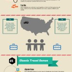 Family Road Trip Infographic