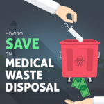 Medical Waste Disposal infographic