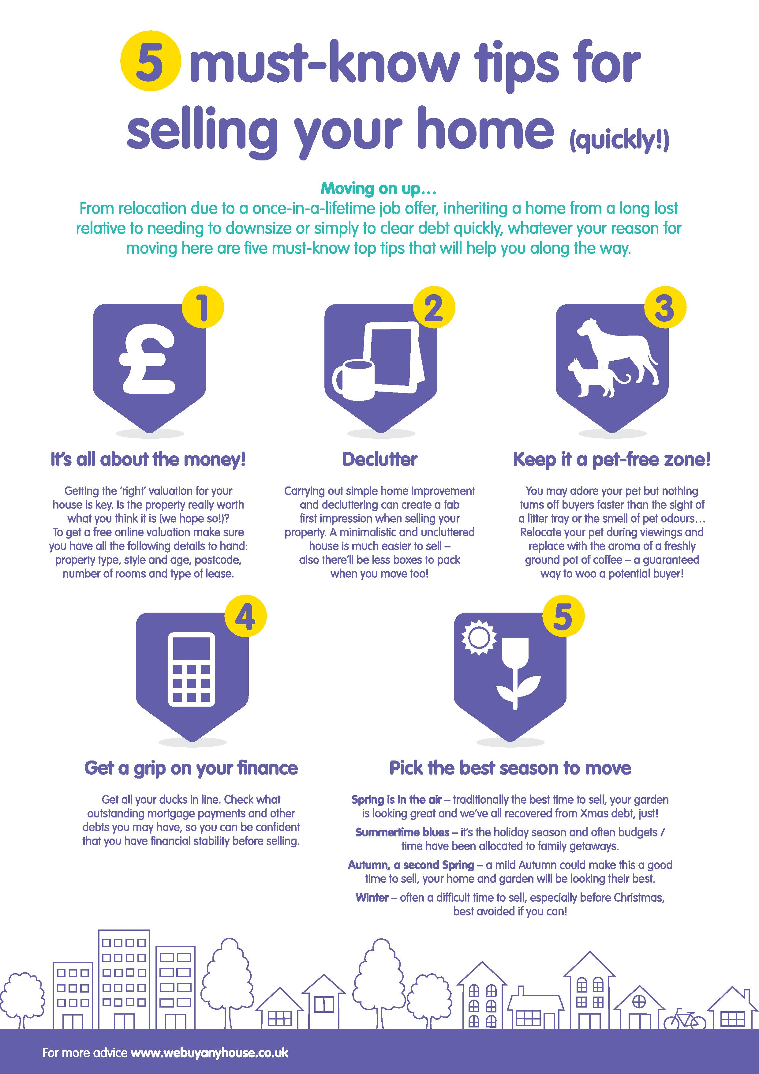 5 Must Know Tips To Sell Your Home Quickly Infographic Post