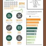 Coroners Report infographic