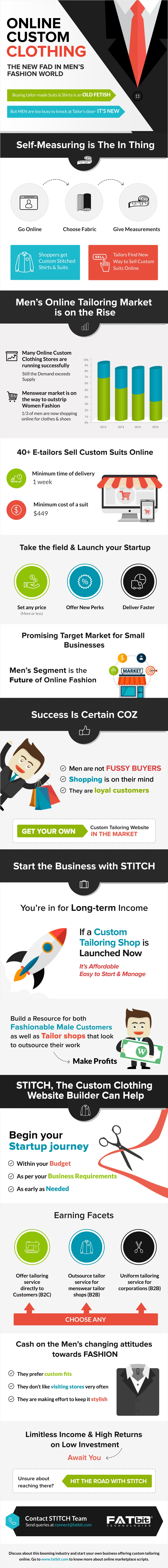 Online Custom Clothing Infographic
