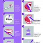 Teeth Brushing Infographic