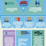 History Tv Infographic