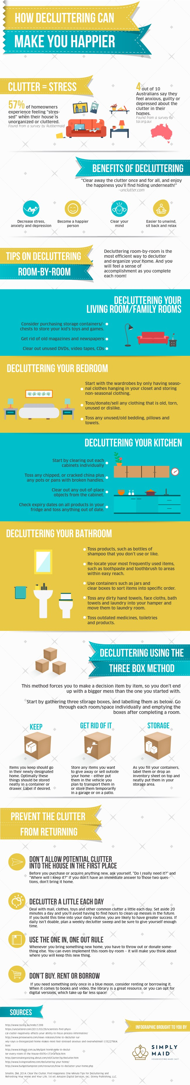 Home decluttering infographic