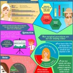 beauty business infographic