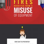 Workplace fire infographic