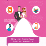 Wedding DJ infographic