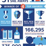 Britannia Cruise ship infographic
