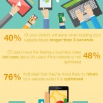 mobile web design infographic