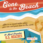 beaches infographic