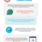 Affiliate for Marketing infographic
