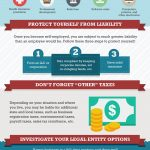 Freelancing Tax Guide infographic