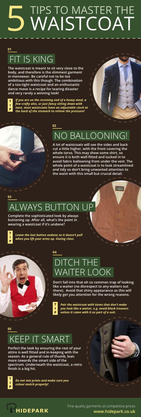 Waistcoat infographic