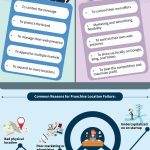 franchise search marketing infographic
