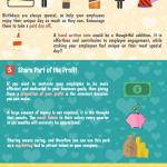 employee benefits infographic