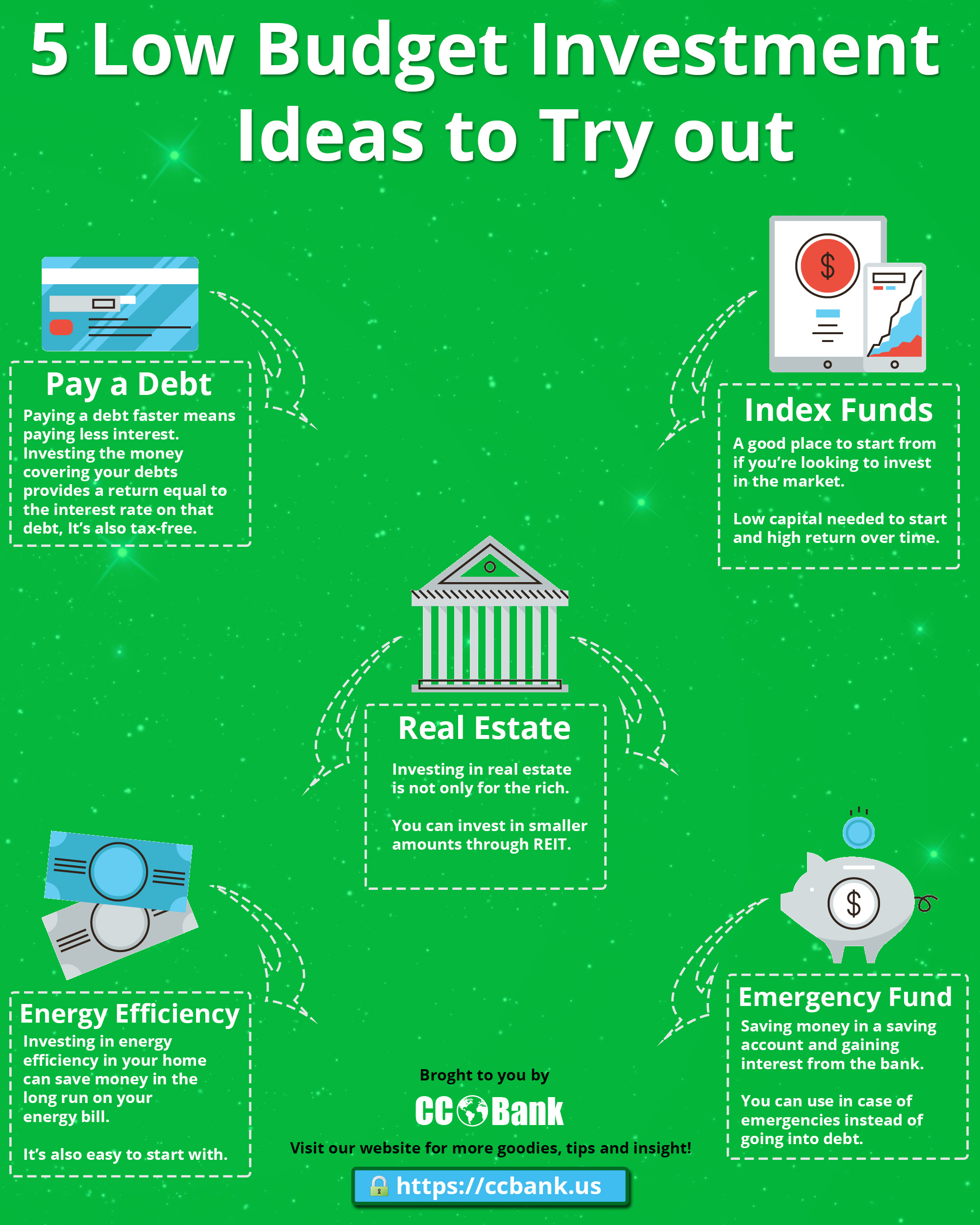 investment ideas infographic