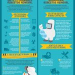 asbestos removal infographic