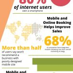 Mobile business infographi