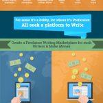 freelance writing infographic