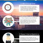 door hangers infographic