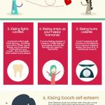 kissing benefits infographic