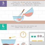 diy bath bombs infographic