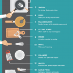 Kitchen tools infographic