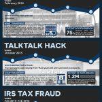 data hacks infographic