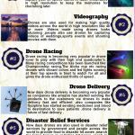 Drones infographic