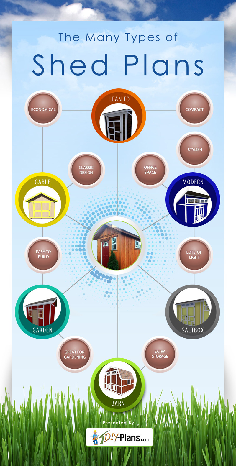 shed types infographic