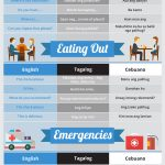 filipino languages infographic
