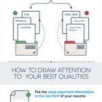 Resume Hacks infographic
