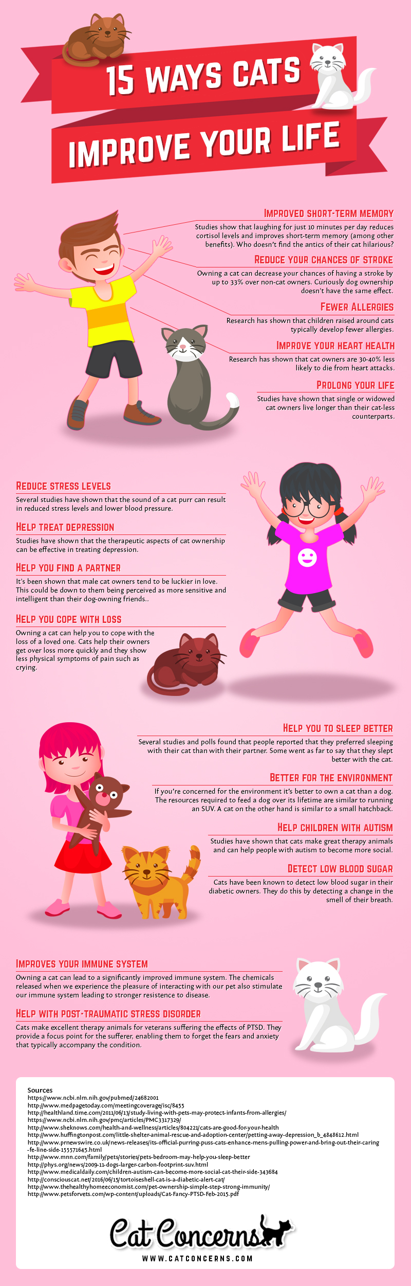 benefits of pets infographic