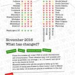 Marijuana Use infographic