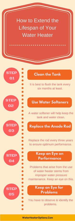 Water Heater Hacks infographic
