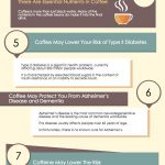 Coffee Benefits infographic