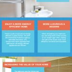 Bathroom Remodeling Infographic