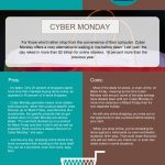 Cyber Monday shopping infographic