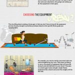 Home Gym infographic