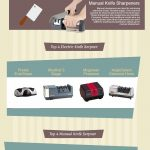 Knife sharpeners infographic