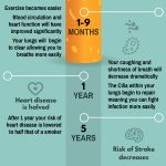 Quit Smoking infographic