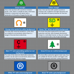 Safety Shoes infographic