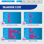 Airport Transfers infographic