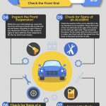 car inspection infographic