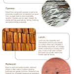 Shed wood infographic