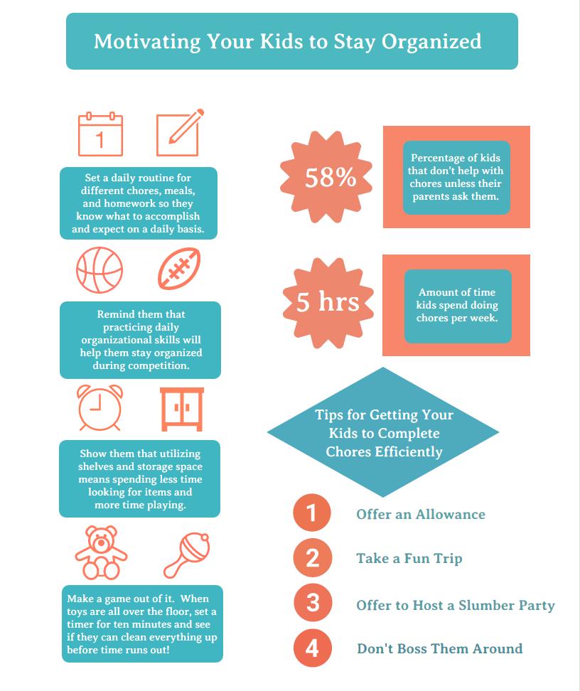 Organization infographic
